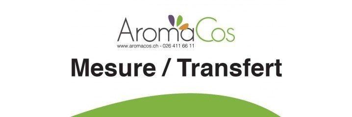 Mesure / Transfert